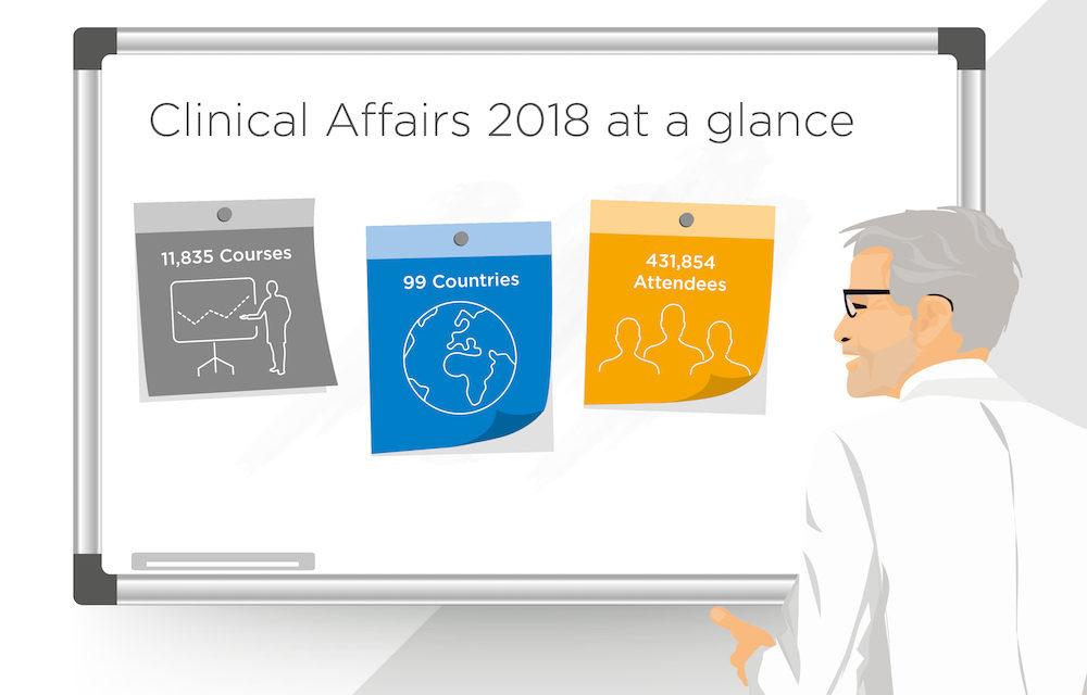 Dentsply Sirona Clinical Affairs 2018
