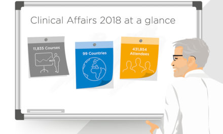 Dentsply Sirona Clinical Affairs 2018