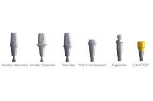 Das myplant two Implantat: Rundum-Sorglos-Paket