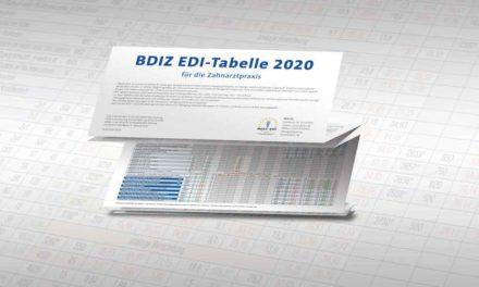 BDIZ EDI-Tabelle: Vergleich von BEMA, GOZ und GOÄ