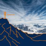 Der 13. Zahngipfel 2020: Das Prinzip des Gipfelstürmers