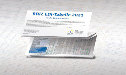 Wichtiger denn je für die Zahnarztpraxen: Die BDIZ EDI-Tabelle 2021